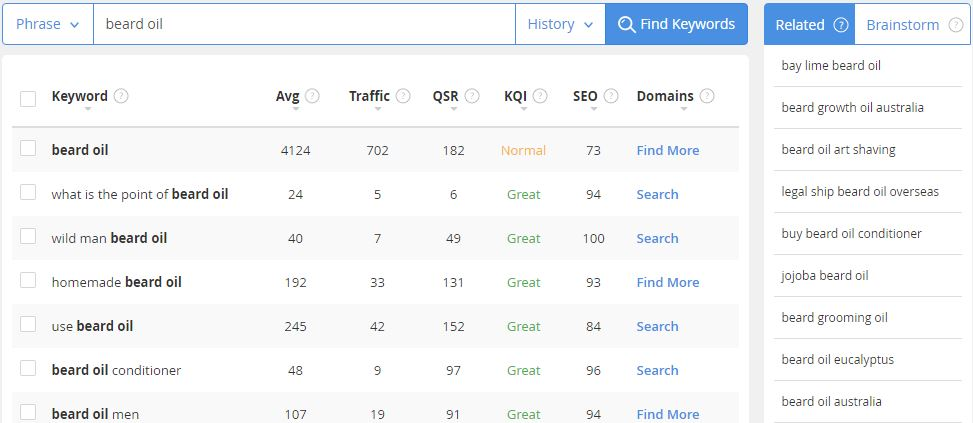 Jaaxy keyword tool search console